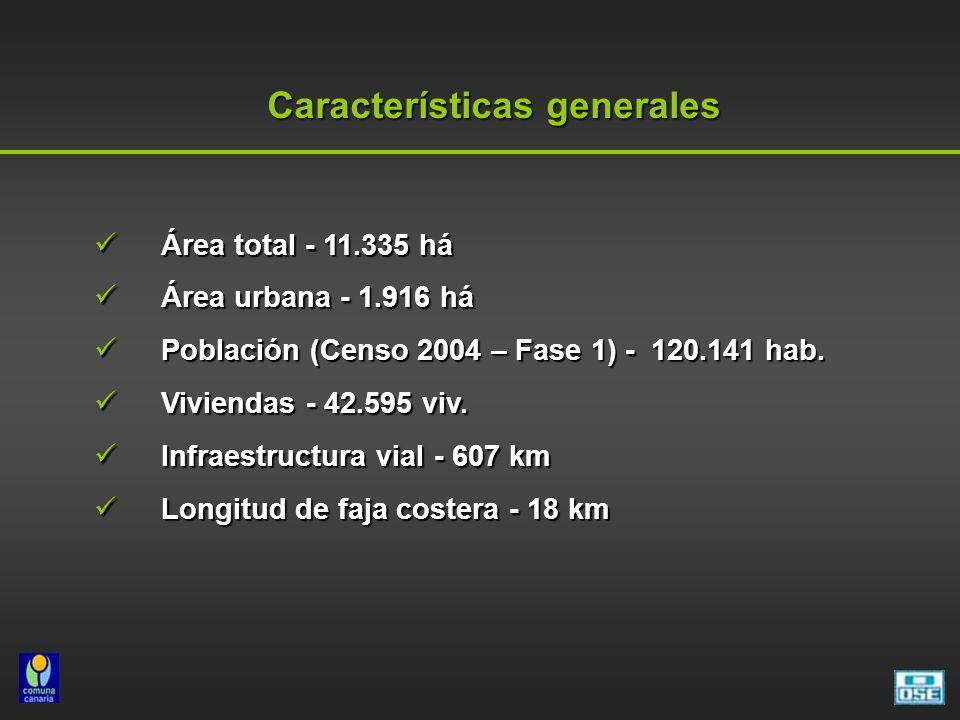 Características generales Área total - 11.335 há Área total - 11.335 há Área urbana - 1.916 há Área urbana - 1.916 há Población (Censo 2004 – Fase 1) - 120.141 hab.