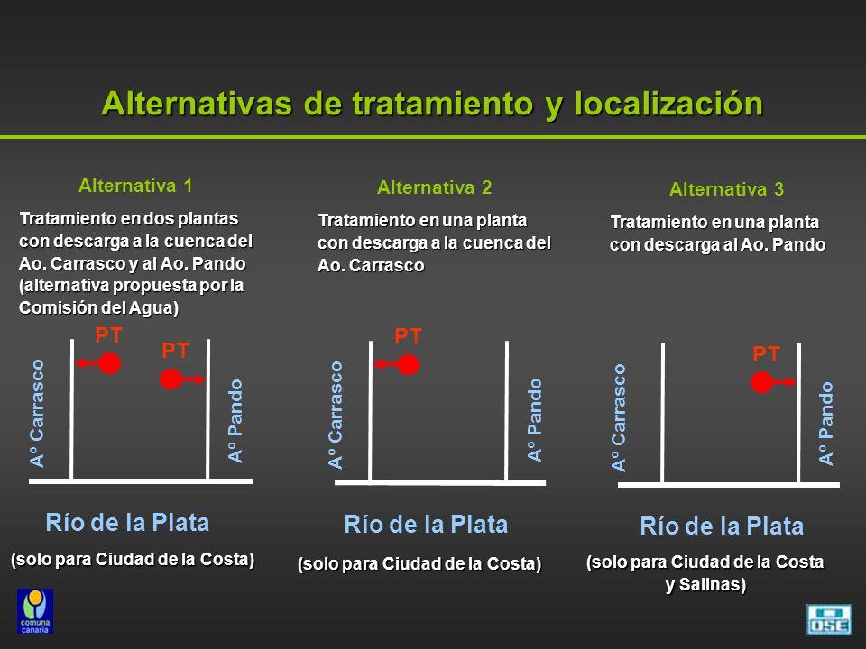 Aº Carrasco Aº Pando Río de la Plata PT Alternativa 1 Tratamiento en dos plantas con descarga a la cuenca del Ao. Carrasco y al Ao. Pando (alternativa