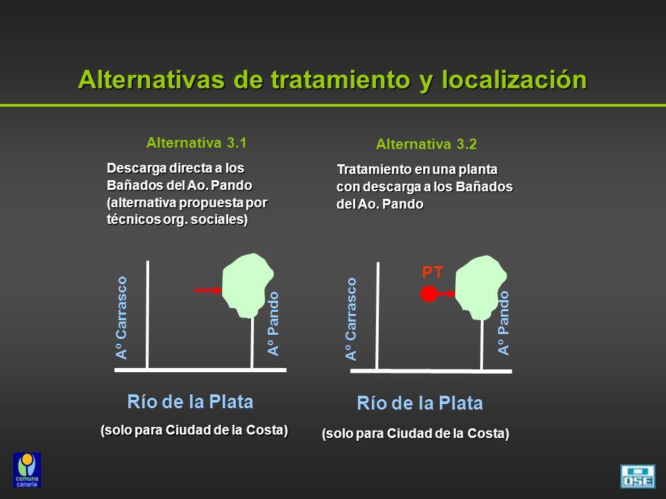 Aº Carrasco Aº Pando Río de la Plata Alternativa 3.1 Descarga directa a los Bañados del Ao. Pando (alternativa propuesta por técnicos org. sociales) A
