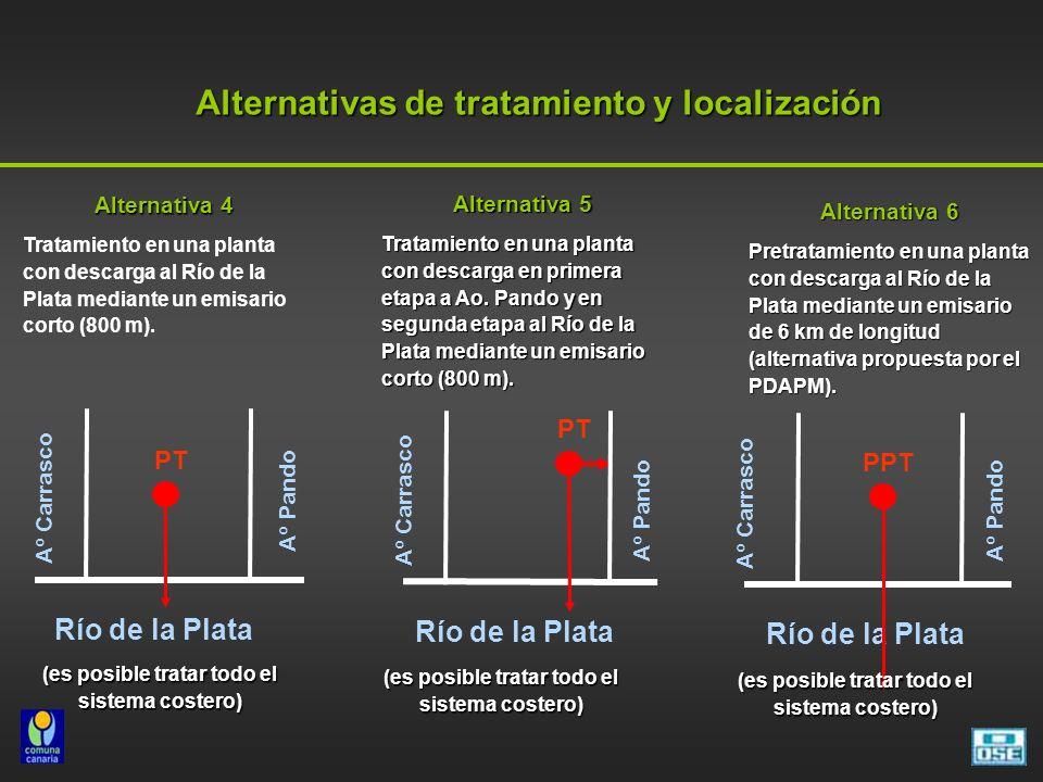 Aº Carrasco Aº Pando Río de la Plata PT Alternativa 4 Tratamiento en una planta con descarga al Río de la Plata mediante un emisario corto (800 m).