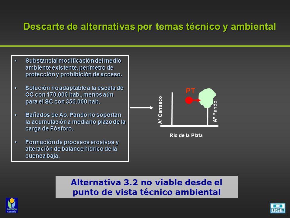 Descarte de alternativas por temas técnico y ambiental Substancial modificación del medio ambiente existente, perímetro de protección y prohibición de