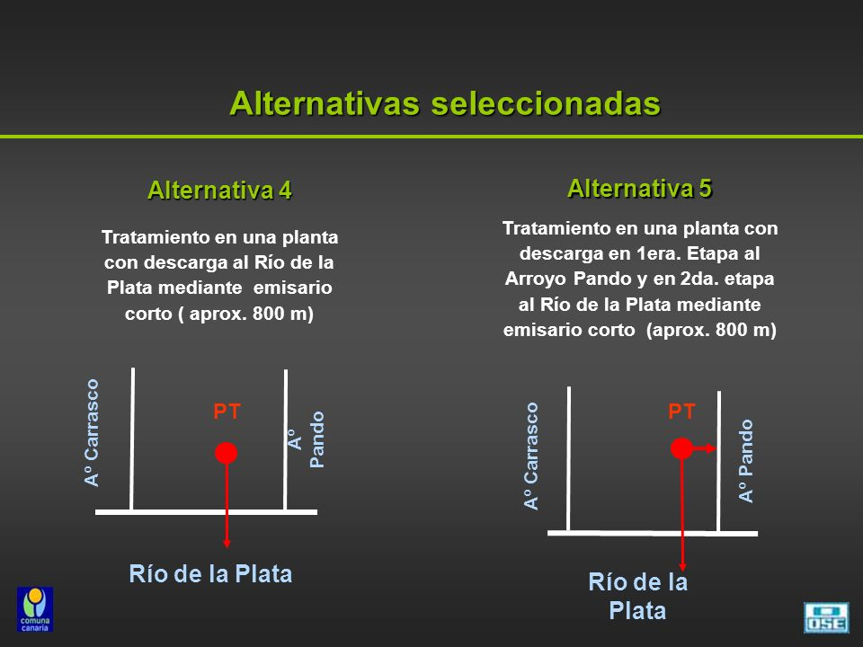Aº Carrasco Aº Pando Río de la Plata PT Tratamiento en una planta con descarga al Río de la Plata mediante emisario corto ( aprox. 800 m) Aº Carrasco