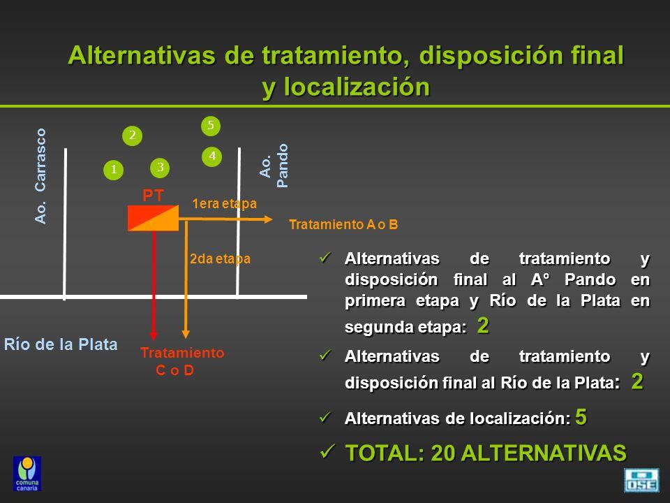 Alternativas de tratamiento, disposición final y localización Alternativas de tratamiento y disposición final al A° Pando en primera etapa y Río de la