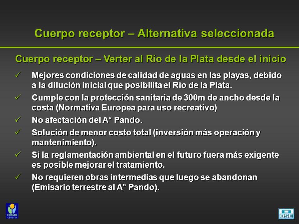 Cuerpo receptor – Verter al Río de la Plata desde el inicio Mejores condiciones de calidad de aguas en las playas, debido a la dilución inicial que posibilita el Río de la Plata.