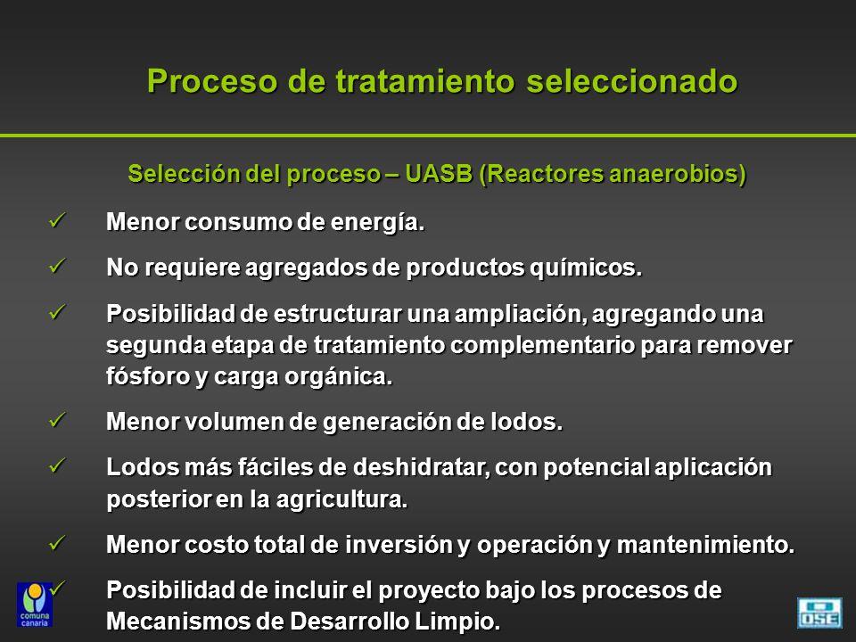Selección del proceso – UASB (Reactores anaerobios) Menor consumo de energía. Menor consumo de energía. No requiere agregados de productos químicos. N