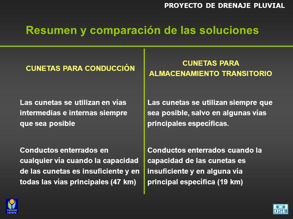 Resumen y comparación de las soluciones CUNETAS PARA CONDUCCIÓN CUNETAS PARA ALMACENAMIENTO TRANSITORIO Las cunetas se utilizan en vías intermedias e
