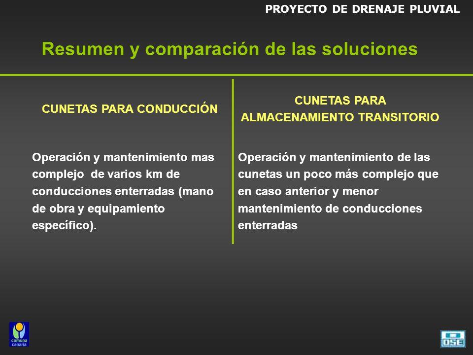 Resumen y comparación de las soluciones CUNETAS PARA CONDUCCIÓN CUNETAS PARA ALMACENAMIENTO TRANSITORIO Operación y mantenimiento mas complejo de varios km de conducciones enterradas (mano de obra y equipamiento específico).