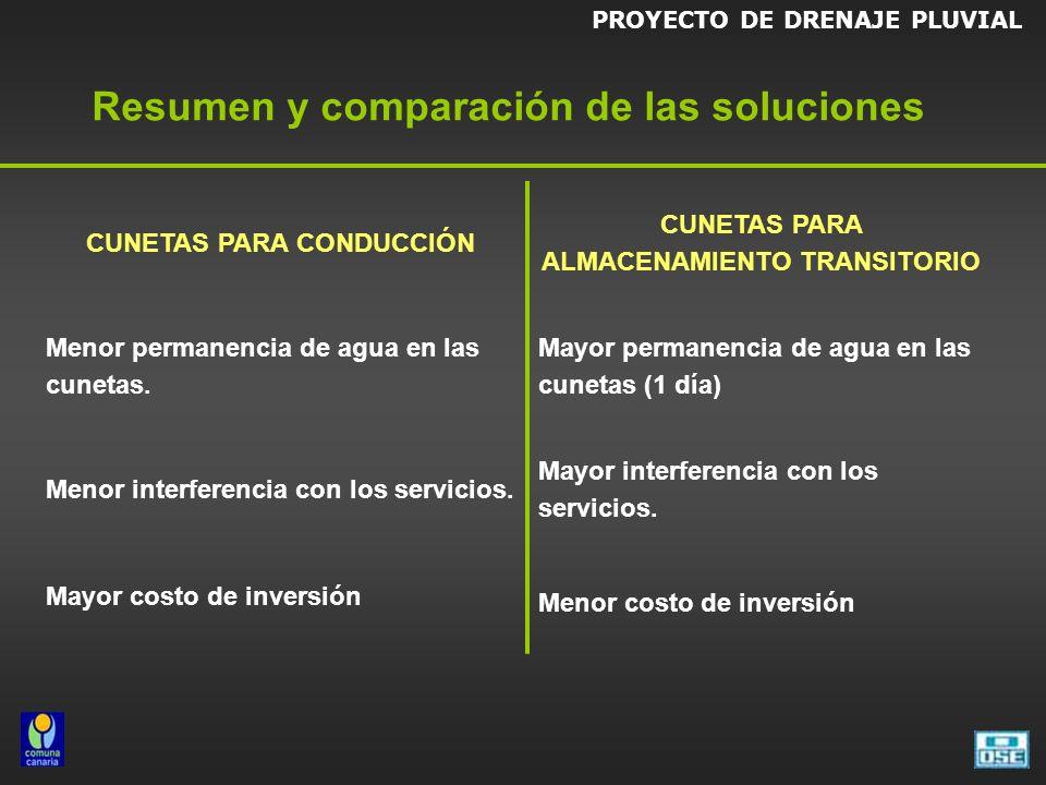 Resumen y comparación de las soluciones CUNETAS PARA CONDUCCIÓN CUNETAS PARA ALMACENAMIENTO TRANSITORIO Menor permanencia de agua en las cunetas.