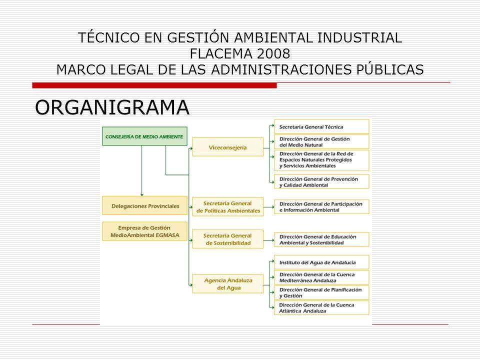 TÉCNICO EN GESTIÓN AMBIENTAL INDUSTRIAL FLACEMA 2008 MARCO LEGAL DE LAS ADMINISTRACIONES PÚBLICAS ORGANIGRAMA