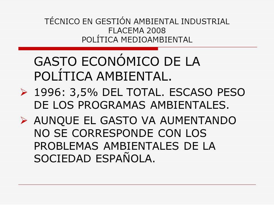TÉCNICO EN GESTIÓN AMBIENTAL INDUSTRIAL FLACEMA 2008 POLÍTICA MEDIOAMBIENTAL GASTO ECONÓMICO DE LA POLÍTICA AMBIENTAL. 1996: 3,5% DEL TOTAL. ESCASO PE