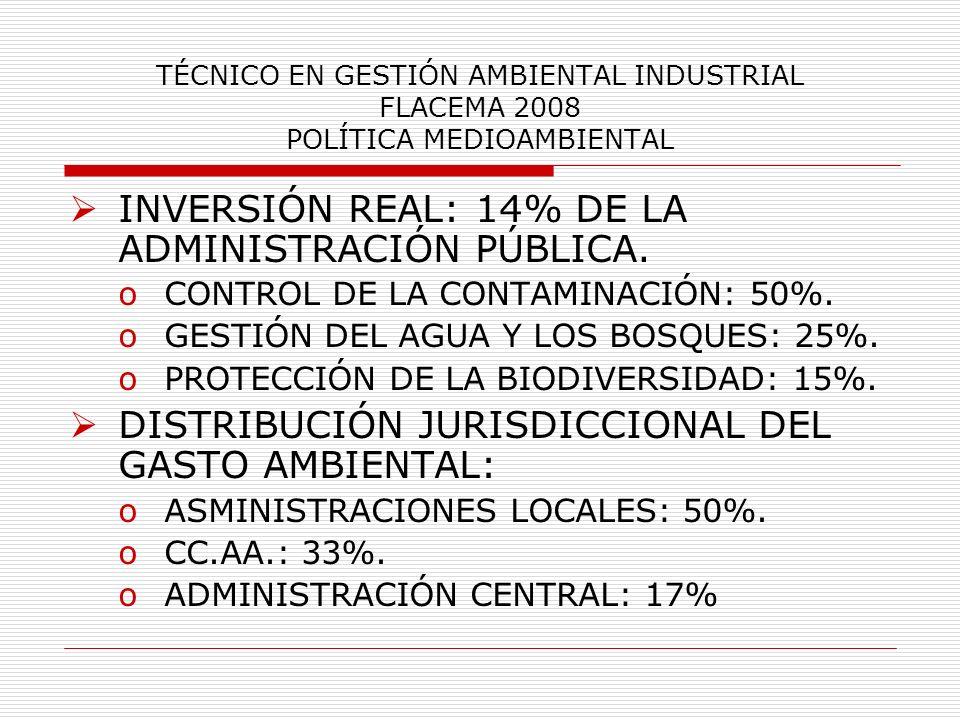 TÉCNICO EN GESTIÓN AMBIENTAL INDUSTRIAL FLACEMA 2008 POLÍTICA MEDIOAMBIENTAL INVERSIÓN REAL: 14% DE LA ADMINISTRACIÓN PÚBLICA. oCONTROL DE LA CONTAMIN