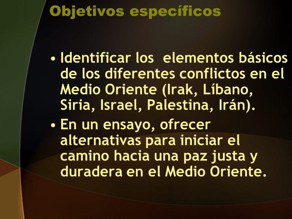 Objetivos específicos Identificar los elementos básicos de los diferentes conflictos en el Medio Oriente (Irak, Líbano, Siria, Israel, Palestina, Irán).