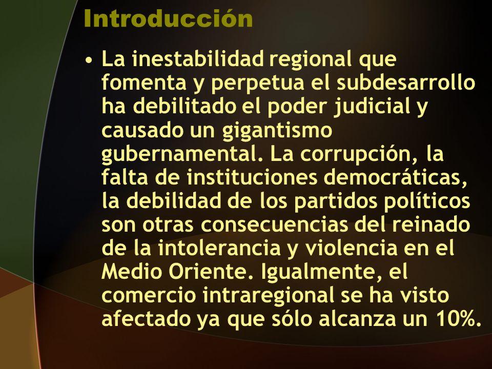 Introducción La inestabilidad regional que fomenta y perpetua el subdesarrollo ha debilitado el poder judicial y causado un gigantismo gubernamental.