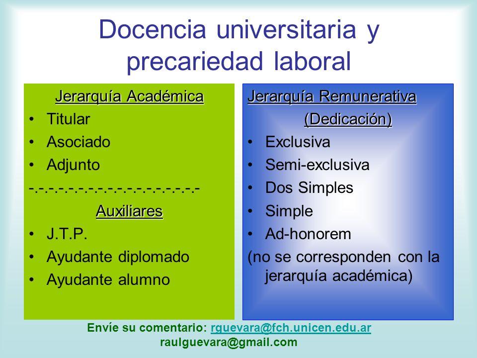 Docencia universitaria y precariedad laboral Jerarquía Académica Titular Asociado Adjunto -.-.-.-.-.-.-.-.-.-.-.-.-.-.-.-.-.-Auxiliares J.T.P. Ayudant
