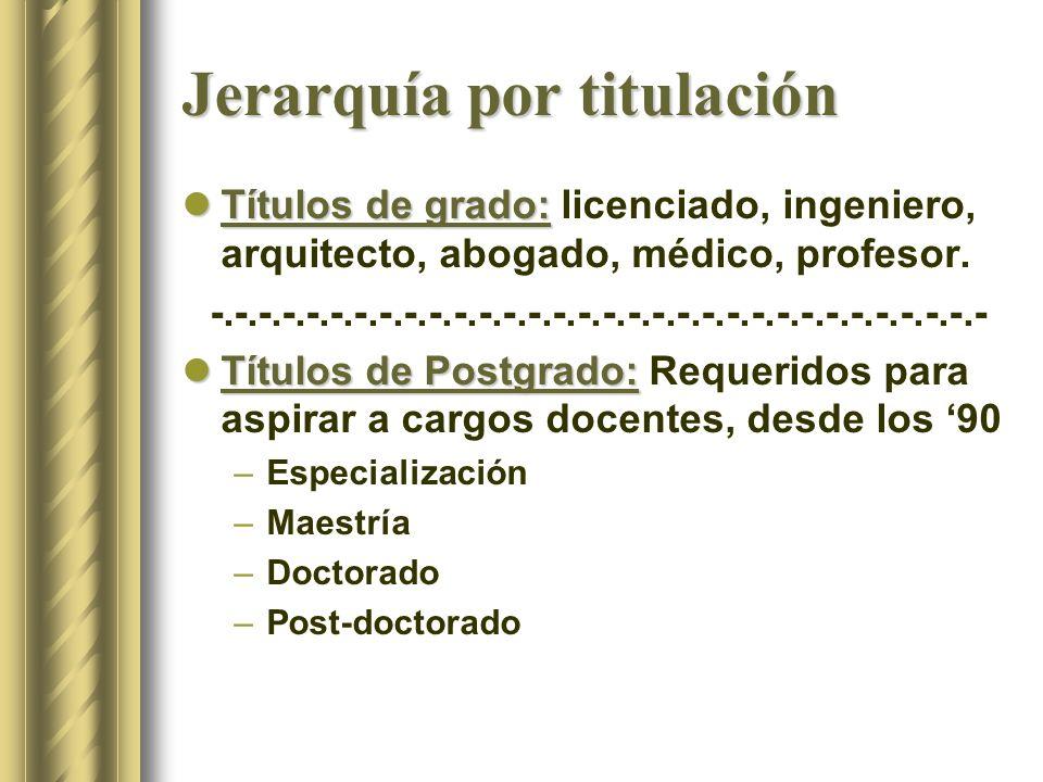 Jerarquía por titulación Títulos de grado: licenciado, ingeniero, arquitecto, abogado, médico, profesor. -.-.-.-.-.-.-.-.-.-.-.-.-.-.-.-.-.-.-.-.-.-.-
