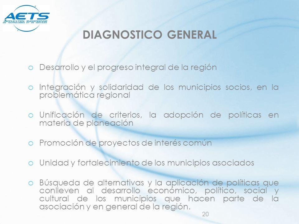 20 DIAGNOSTICO GENERAL oDesarrollo y el progreso integral de la región oIntegración y solidaridad de los municipios socios, en la problemática regiona