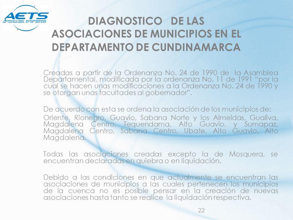 22 DIAGNOSTICO DE LAS ASOCIACIONES DE MUNICIPIOS EN EL DEPARTAMENTO DE CUNDINAMARCA Creadas a partir de la Ordenanza No. 24 de 1990 de la Asamblea Dep