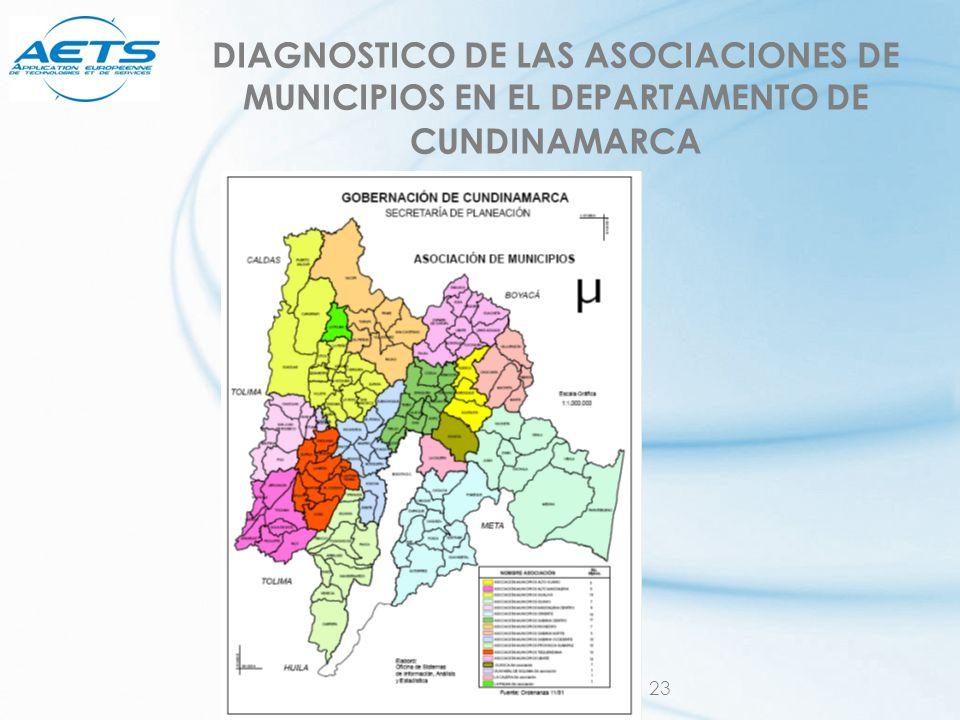 23 DIAGNOSTICO DE LAS ASOCIACIONES DE MUNICIPIOS EN EL DEPARTAMENTO DE CUNDINAMARCA