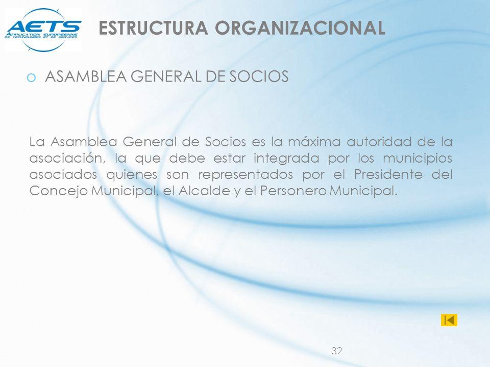 32 ESTRUCTURA ORGANIZACIONAL oASAMBLEA GENERAL DE SOCIOS La Asamblea General de Socios es la máxima autoridad de la asociación, la que debe estar inte
