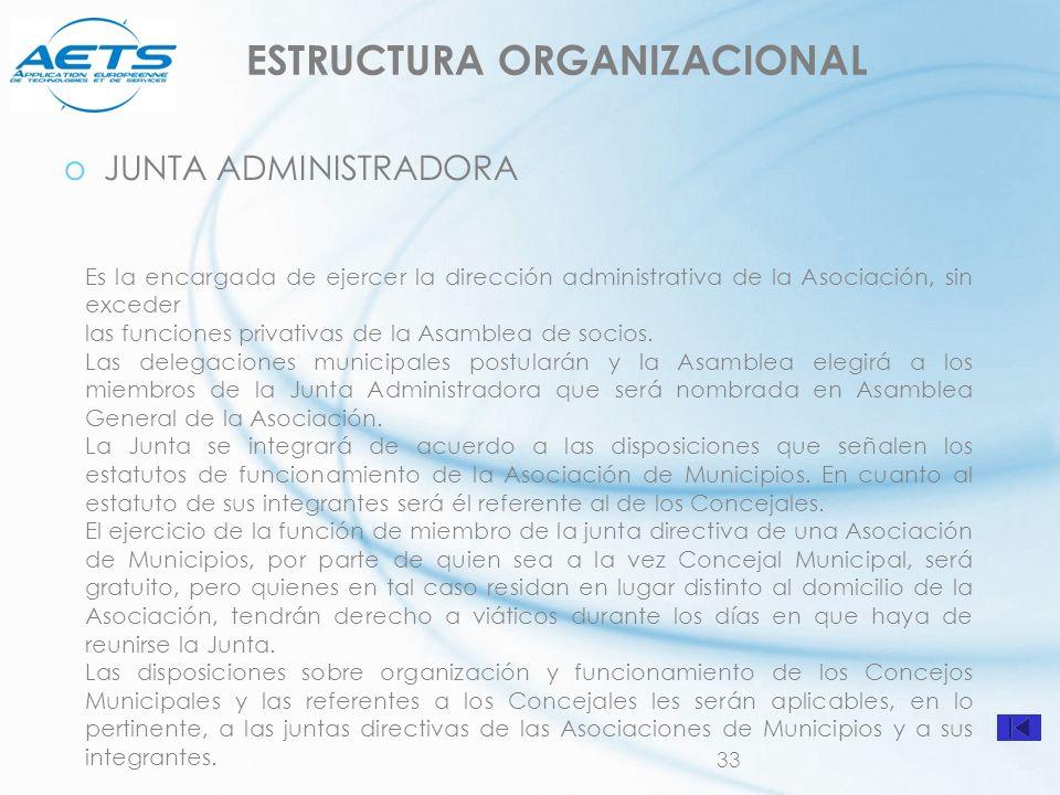 33 ESTRUCTURA ORGANIZACIONAL oJUNTA ADMINISTRADORA Es la encargada de ejercer la dirección administrativa de la Asociación, sin exceder las funciones
