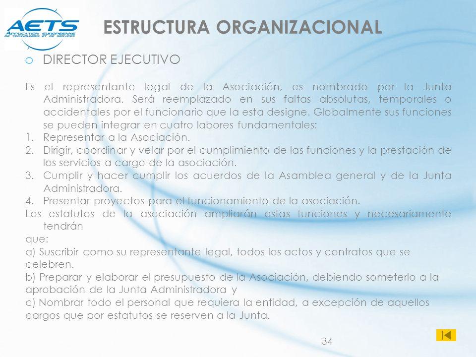 34 ESTRUCTURA ORGANIZACIONAL oDIRECTOR EJECUTIVO Es el representante legal de la Asociación, es nombrado por la Junta Administradora. Será reemplazado