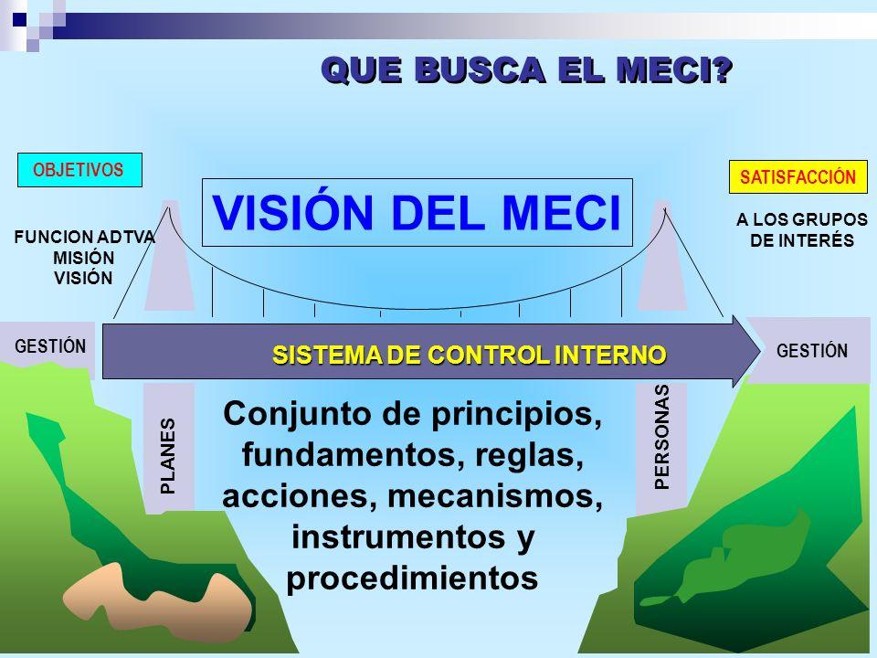 PLANES PERSONAS OBJETIVOS SATISFACCIÓN Conjunto de principios, fundamentos, reglas, acciones, mecanismos, instrumentos y procedimientos FUNCION ADTVA
