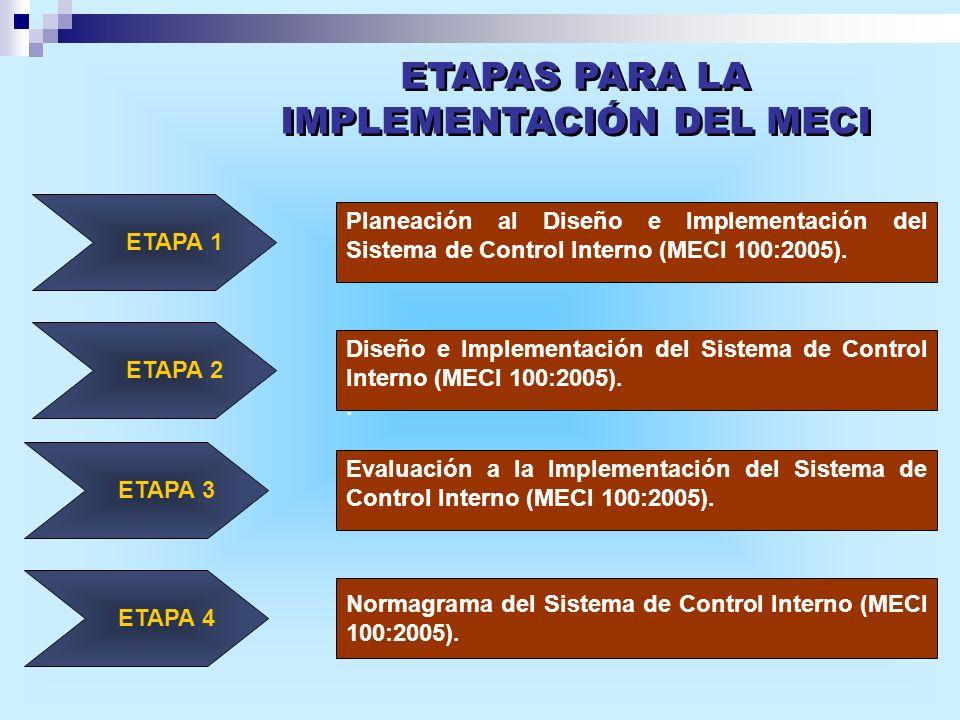 ETAPA 1 ETAPA 2 ETAPA 3 ETAPA 4 Planeación al Diseño e Implementación del Sistema de Control Interno (MECI 100:2005). Diseño e Implementación del Sist