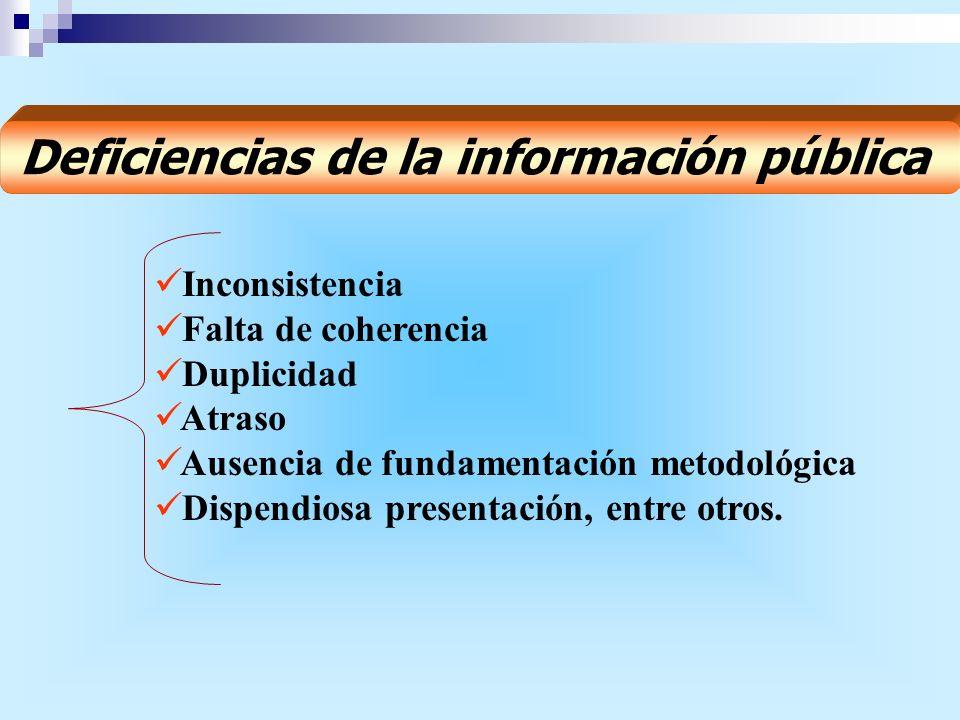 Entidades encargadas: Ministerio de Comunicación a través del Programa Agenda de Conectividad.