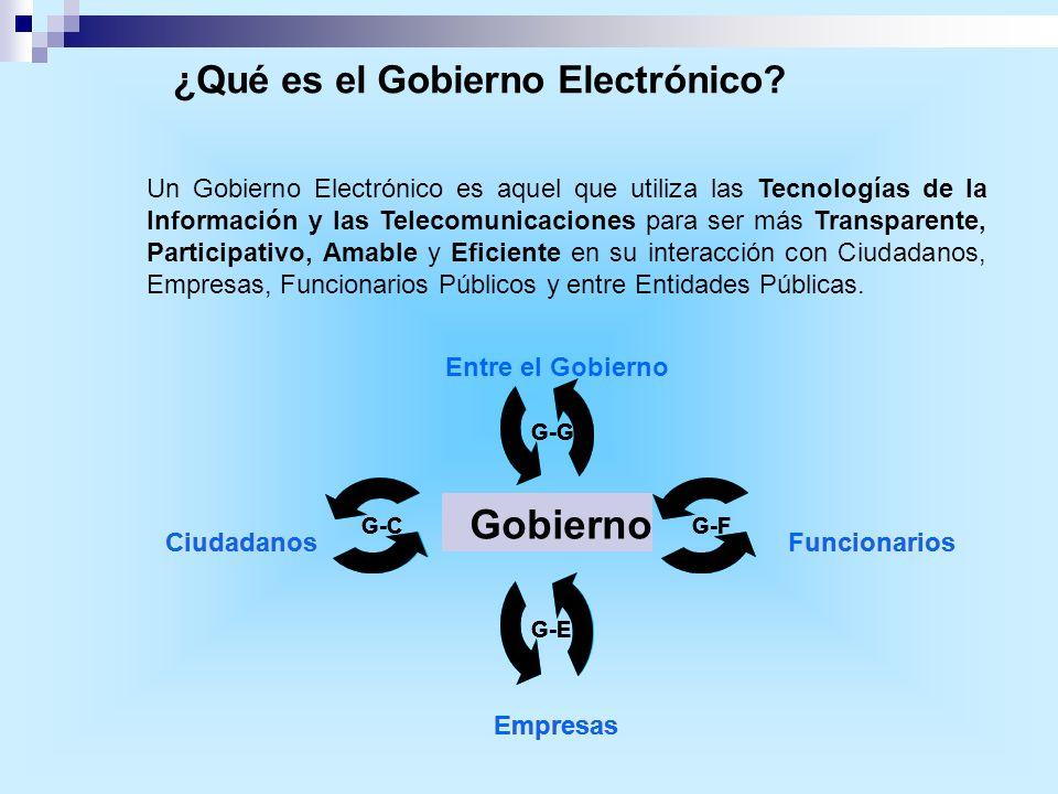 Un Gobierno Electrónico es aquel que utiliza las Tecnologías de la Información y las Telecomunicaciones para ser más Transparente, Participativo, Amab
