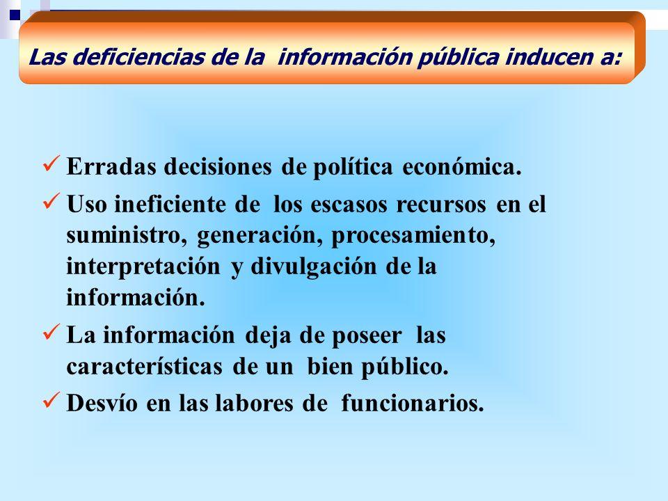 Erradas decisiones de política económica. Uso ineficiente de los escasos recursos en el suministro, generación, procesamiento, interpretación y divulg