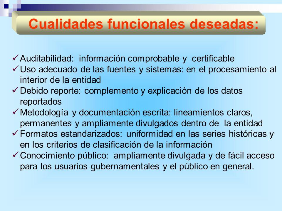 Auditabilidad: información comprobable y certificable Uso adecuado de las fuentes y sistemas: en el procesamiento al interior de la entidad Debido rep