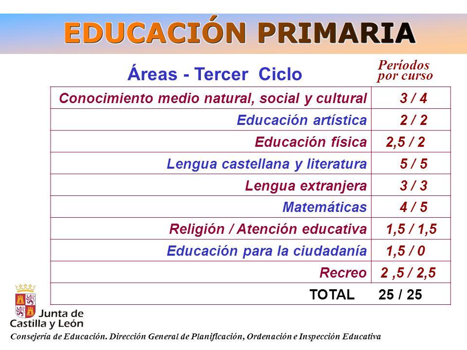 Consejería de Educación. Dirección General de Planificación, Ordenación e Inspección Educativa Conocimiento medio natural, social y cultural3 / 4 Educ