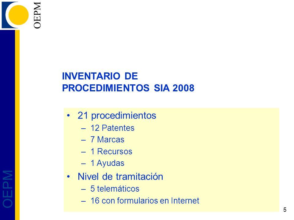 6 OEPM Procedimientos SIA patentes Patentes 150210Licencias Obligatorias 155073Registro de Diseños Industriales 1500 155074Registro de Modelos de Utilidad 3000 155075Registro de Patente de Invención 3500 155072Renovación de Modelo o Dibujo Industrial 2 155076Concesión de topografías de semiconductores 150190Protección provisional de solicitud de P Europea 100 155082Validación de P Europea concedida 20000 995145Certificados Complementarios de Protección 60 995143Examen Preliminar Internacional 150 995023Solicitud Internacional PCT 1000 995258Recepción de solicitudes de patentes europeas 500 Q3 2008 Formulario onlineTramitación telemáticaeDNIAdaptado