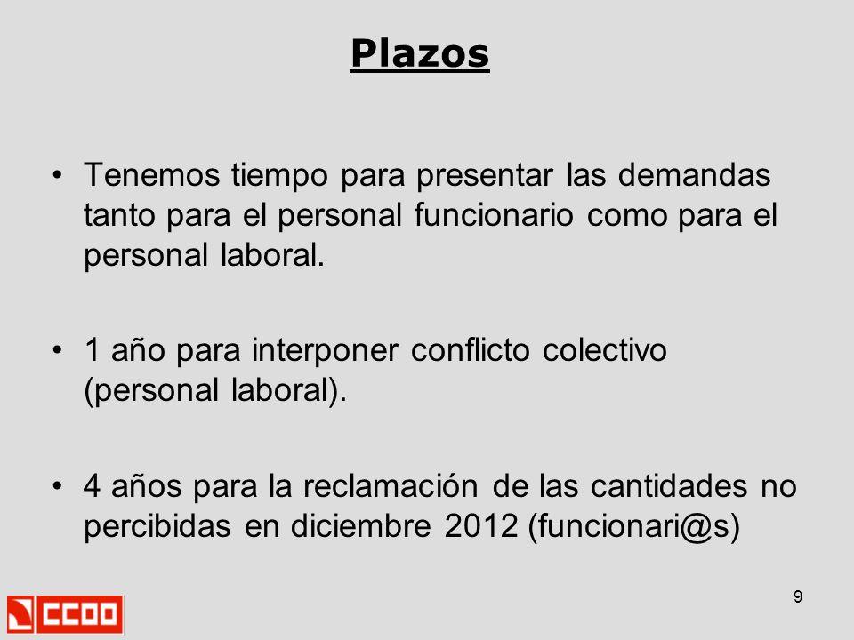 9 Plazos Tenemos tiempo para presentar las demandas tanto para el personal funcionario como para el personal laboral. 1 año para interponer conflicto