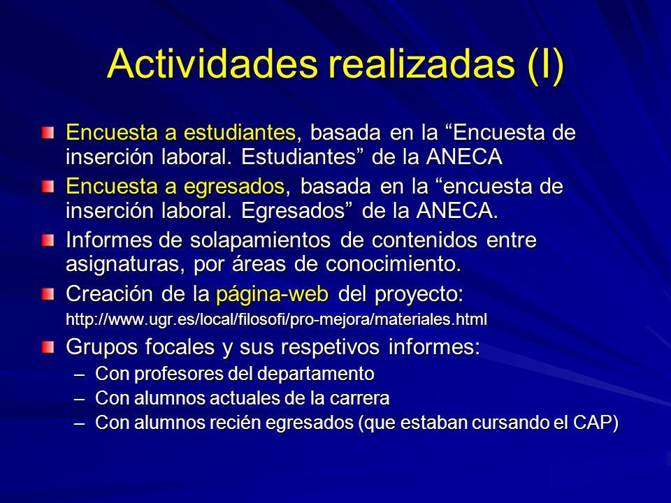 Actividades realizadas (I) Encuesta a estudiantes, basada en la Encuesta de inserción laboral. Estudiantes de la ANECA Encuesta a egresados, basada en