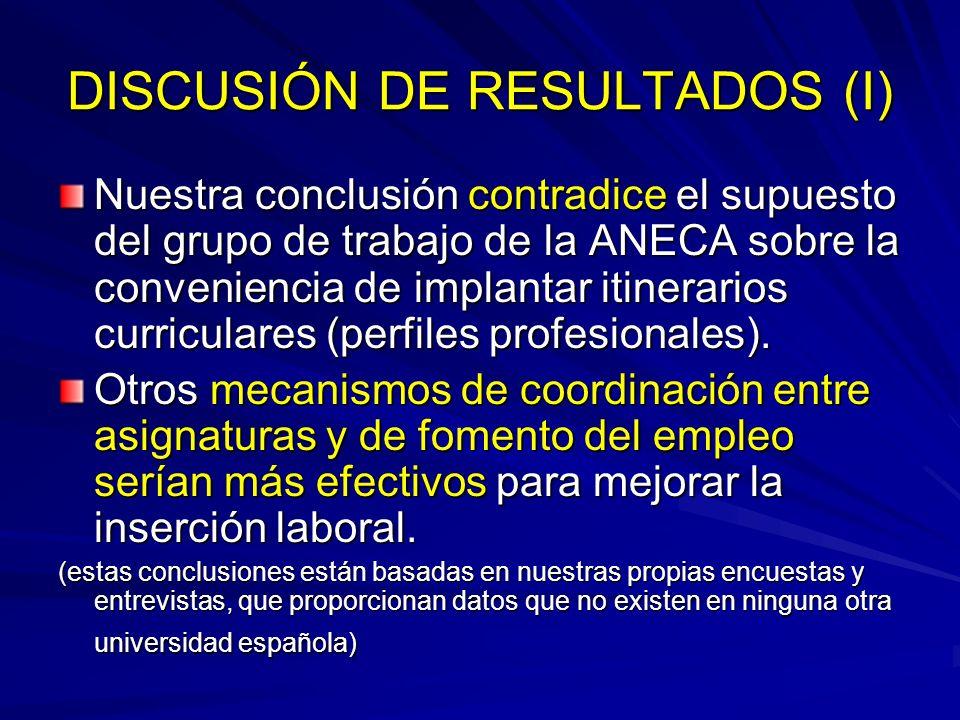 DISCUSIÓN DE RESULTADOS (I) Nuestra conclusión contradice el supuesto del grupo de trabajo de la ANECA sobre la conveniencia de implantar itinerarios