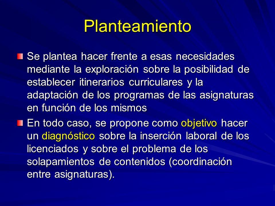 Planteamiento Se plantea hacer frente a esas necesidades mediante la exploración sobre la posibilidad de establecer itinerarios curriculares y la adap