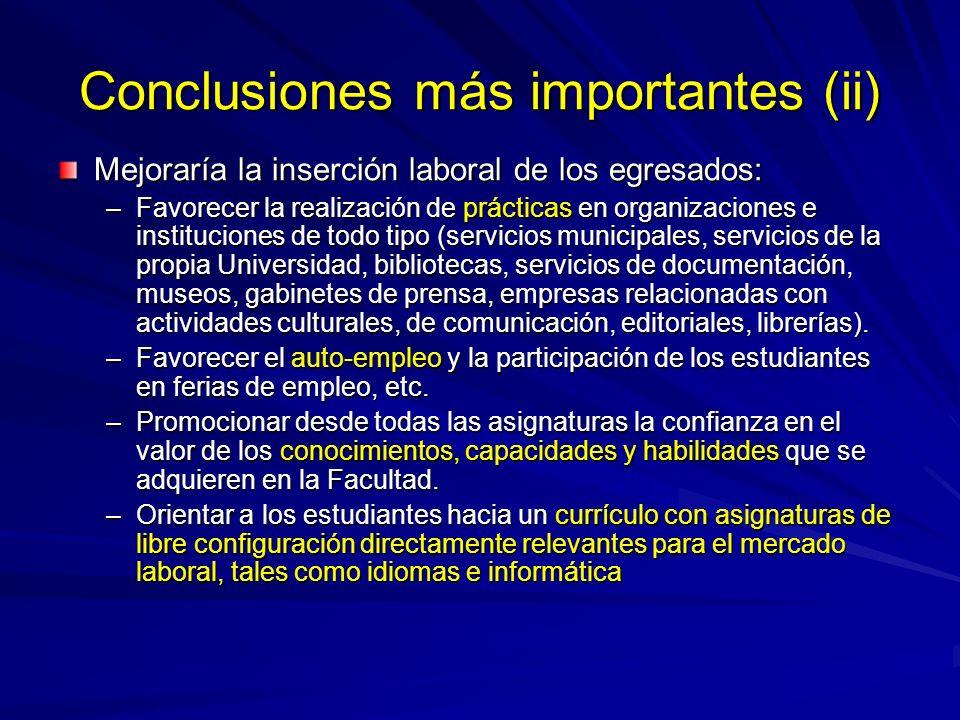 Conclusiones más importantes (ii) Mejoraría la inserción laboral de los egresados: –Favorecer la realización de prácticas en organizaciones e instituc