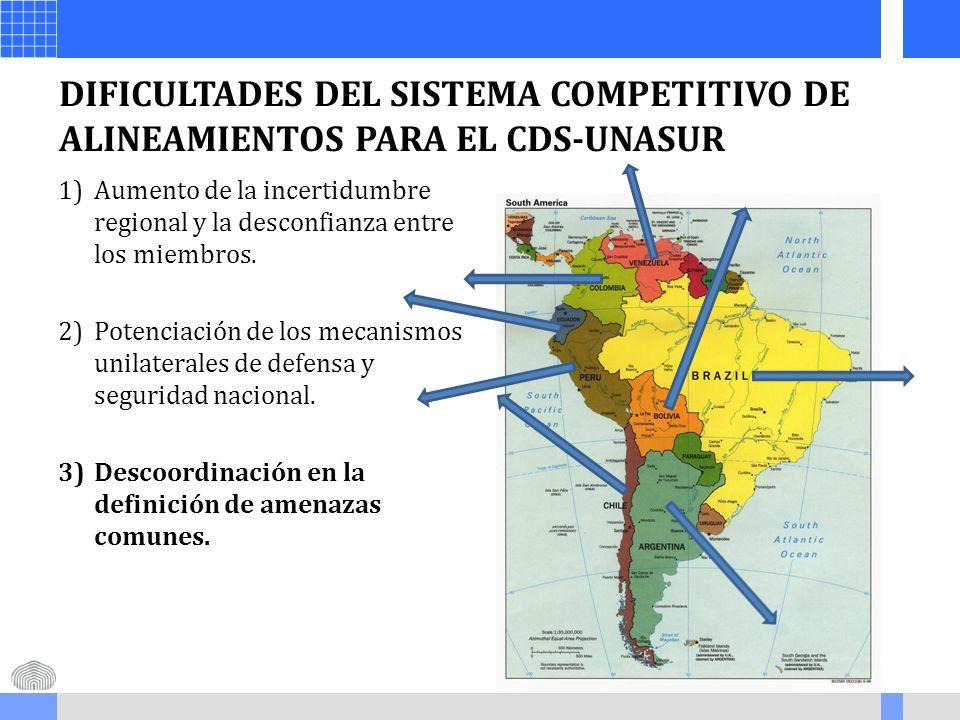 DIFICULTADES DEL SISTEMA COMPETITIVO DE ALINEAMIENTOS PARA EL CDS-UNASUR 1)Aumento de la incertidumbre regional y la desconfianza entre los miembros.