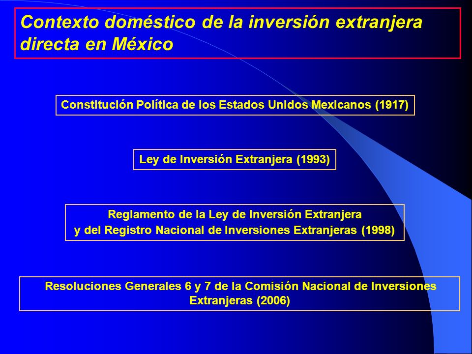 Inversión extranjera en México Subsecretaría de Normatividad, Inversión Extranjera y Prácticas Comerciales Internacionales Dirección General de Invers