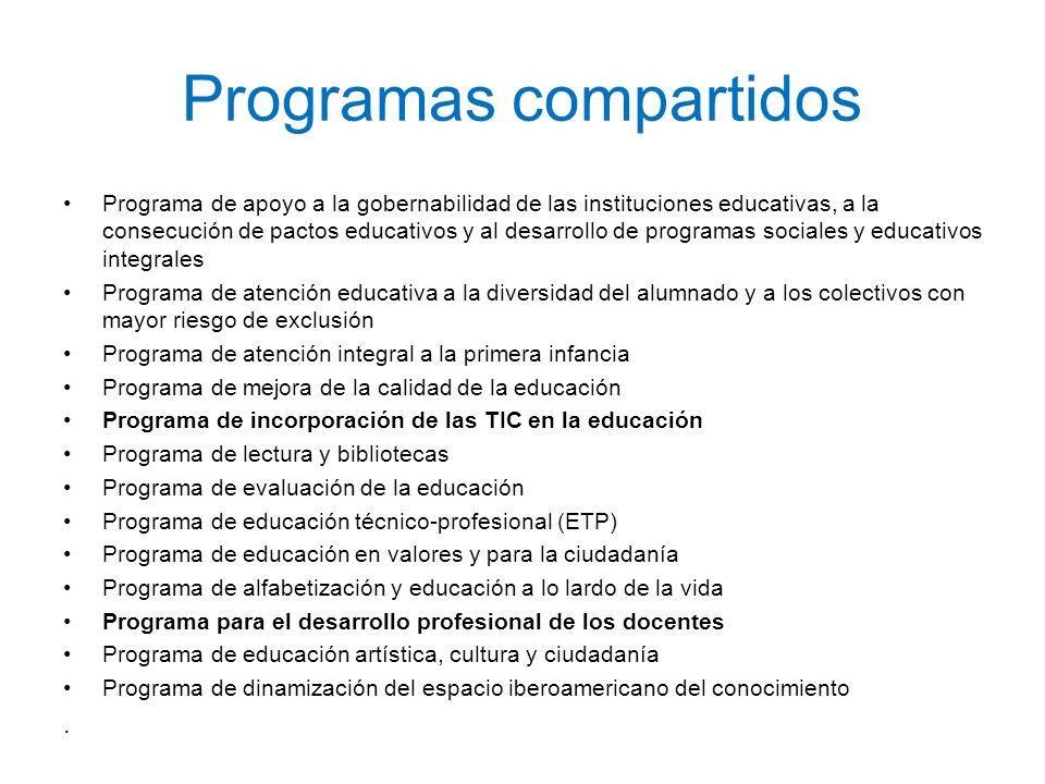 Programas compartidos Programa de apoyo a la gobernabilidad de las instituciones educativas, a la consecución de pactos educativos y al desarrollo de