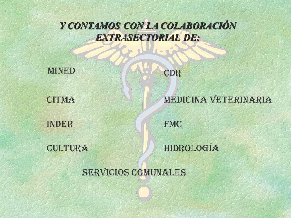 Y CONTAMOS CON LA COLABORACIÓN EXTRASECTORIAL DE: MINED CDR CITMA INDERFMC Cultura Servicios Comunales Medicina Veterinaria Hidrología