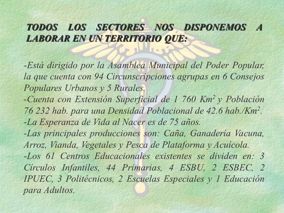TODOS LOS SECTORES NOS DISPONEMOS A LABORAR EN UN TERRITORIO QUE: -Está dirigido por la Asamblea Municipal del Poder Popular, la que cuenta con 94 Circunscripciones agrupas en 6 Consejos Populares Urbanos y 5 Rurales.