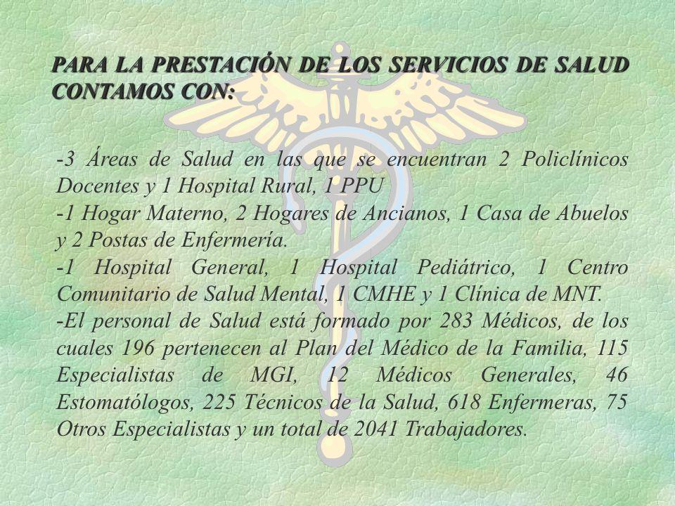 PARA LA PRESTACIÓN DE LOS SERVICIOS DE SALUD CONTAMOS CON: -3 Áreas de Salud en las que se encuentran 2 Policlínicos Docentes y 1 Hospital Rural, 1 PPU -1 Hogar Materno, 2 Hogares de Ancianos, 1 Casa de Abuelos y 2 Postas de Enfermería.