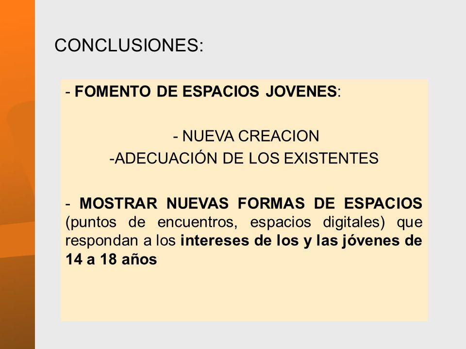 - FOMENTO DE ESPACIOS JOVENES: - NUEVA CREACION -ADECUACIÓN DE LOS EXISTENTES - MOSTRAR NUEVAS FORMAS DE ESPACIOS (puntos de encuentros, espacios digitales) que respondan a los intereses de los y las jóvenes de 14 a 18 años CONCLUSIONES:
