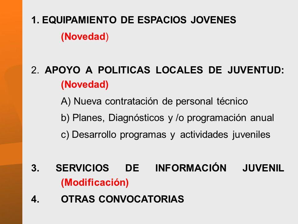 1.EQUIPAMIENTO DE ESPACIOS JOVENES (Novedad) 2.