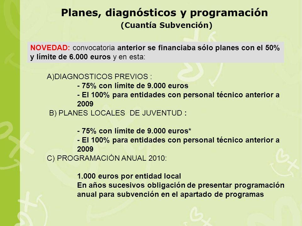 A)DIAGNOSTICOS PREVIOS : - 75% con límite de 9.000 euros - El 100% para entidades con personal técnico anterior a 2009 B) PLANES LOCALES DE JUVENTUD : - 75% con límite de 9.000 euros* - El 100% para entidades con personal técnico anterior a 2009 C) PROGRAMACIÓN ANUAL 2010: 1.000 euros por entidad local En años sucesivos obligación de presentar programación anual para subvención en el apartado de programas Planes, diagnósticos y programación (Cuantía Subvención) NOVEDAD: convocatoria anterior se financiaba sólo planes con el 50% y límite de 6.000 euros y en esta:
