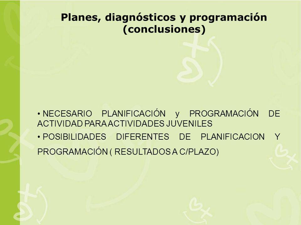 NECESARIO PLANIFICACIÓN y PROGRAMACIÓN DE ACTIVIDAD PARA ACTIVIDADES JUVENILES POSIBILIDADES DIFERENTES DE PLANIFICACION Y PROGRAMACIÓN ( RESULTADOS A C/PLAZO) Planes, diagnósticos y programación (conclusiones)
