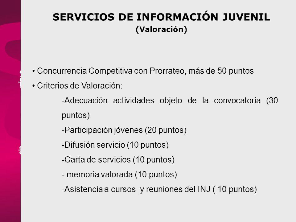 SERVICIOS DE INFORMACIÓN JUVENIL (Valoración) Concurrencia Competitiva con Prorrateo, más de 50 puntos Criterios de Valoración: -Adecuación actividades objeto de la convocatoria (30 puntos) -Participación jóvenes (20 puntos) -Difusión servicio (10 puntos) -Carta de servicios (10 puntos) - memoria valorada (10 puntos) -Asistencia a cursos y reuniones del INJ ( 10 puntos)