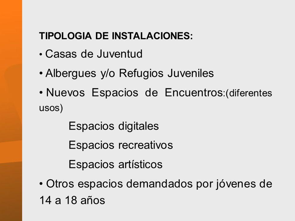 DESARROLLO DE PROGRAMAS JUVENILES